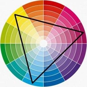 Charmant Disque Chromatique Couleur Peinture