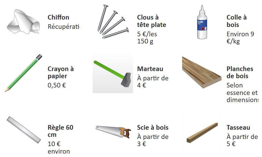 Les outils nécessaires à la construction d'un nichoir à chauve souris