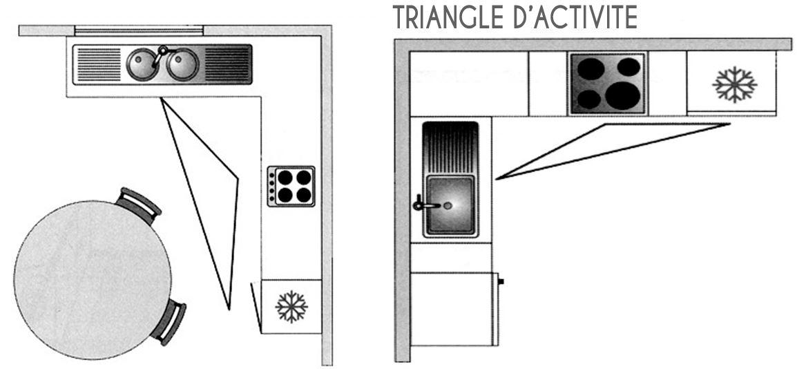 Plan Triangle D'activité