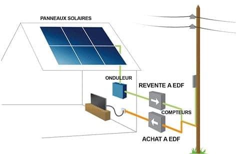 Shéma Revente Edf Panneau Photovoltaique