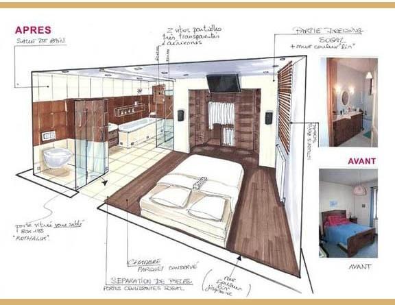 Plan Dessin Suite Parentale 30m2