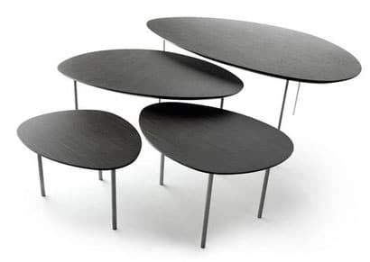 Tables Forme Organique